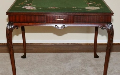 CHIPPENDALE STYLE, MAHOGANY GAMES TABLE, C1900