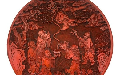 Cinnabar lacquer plate decorated in relief with a scene
