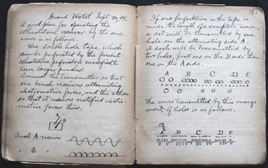 Manuscript Notebook kept by Albert Cushing Crehore in 1899 relating to his work with George Owen Squier on Synchronous AC Telegraphic Systems
