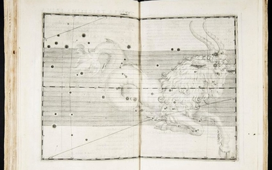The first Atlas of Astronomy. BAYER. Uranometria.