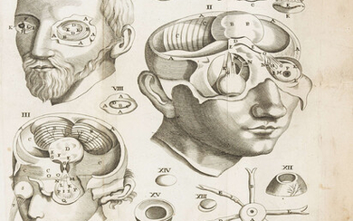 Medicine.- Diemerbroeck (Isbrand de) The Anatomy of Human Bodies... to which is added a particular treatise of the small-pox & measles, second edition in English, 1694.