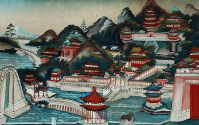 A Chinese hinterglass painting of Beijing sumerpalace. First half of 20th century. Image 65 x...