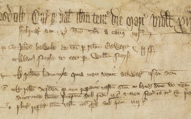 Suffolk.- Court Roll of the Manor of Wathersdale in Laxfield, manuscripts in Latin, on vellum, stitched at head, 1381-1603; sold subject to the Manorial Documents Rules, these items may not be removed from England & Wales.