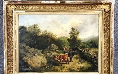 1881 Antique Signed Illegible Painting Oil on Canvas