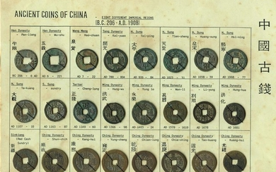 CHINA Eight different rulers (BC 206-AD 1908) 1 cash x