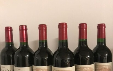 Mixed lot - 1998 (4) & 2004 (2) Chateau Belair Belair-Monange - Saint-Emilion 1er Grand Cru Classé B - 6 Bottles (0.75L)