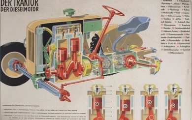 A GERMAN EDUCATIONAL POSTER showing a cross section and...