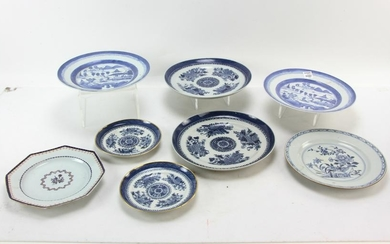 Early Chinese Export, Fitzhugh and Canton Plates