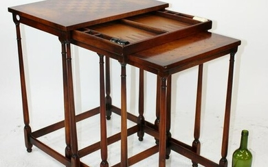 Theodore Alexander nesting game tables