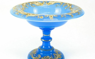 Hand Painted Blue Opaline Glass Compote