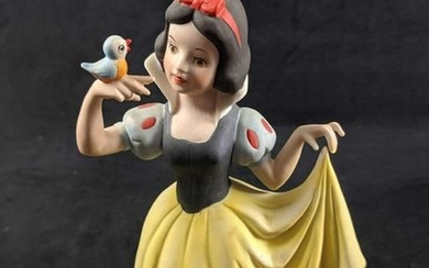 Disney Classic Snow White With Blue Bird Music Box