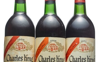 Mixed Charles Krug, Vintage Selection Cabernet Sauvignon, Charles Krug, Vintage Selection Cabernet Sauvignon 1966 Worn capsules, bin-soiled and slightly damaged labels Levels one into neck and two top shoulder (3) 1968 One corroded capsule, slightly...