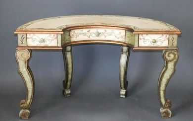Italian Rococo Manner Green Painted Console Table