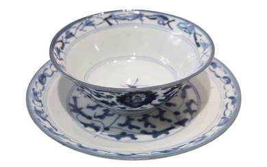Qing Dynasty bowl and plate | Schale und Teller Qing Dynasty