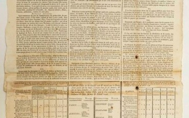 """VERSAILLES (78) February 1748. """"Edict of the KING, establishing Duties on Powder & Wax, & Reinstituting Ancient Duties on Suifs & Paper & Paperboard; as well as an increase in Duties on Stamped Paper & Parchment."""" """"TARIFF of the Duties which the King..."""