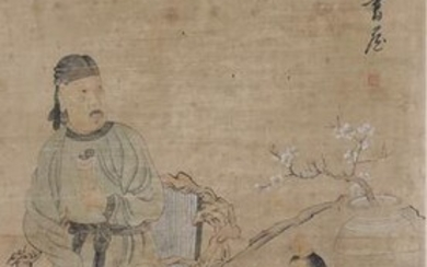 Chinese Painting of Scholar attributed to Chen Hongshou