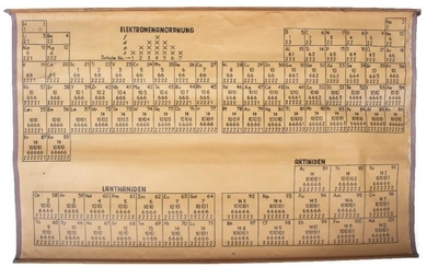 A 1940'S PERIODIC TABLE in three sections showing 'Elektronenanordnung',...