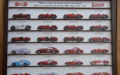 Mille Miglia framework from 1927 to 1957 - 2014