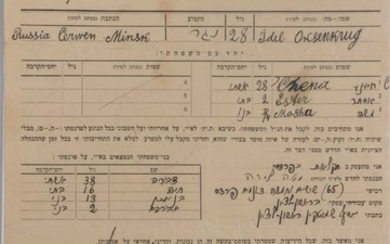Application for an Aliyah License to the Land of Israel to the Colony of Rishon LeZion – 1930 – Important Signatures